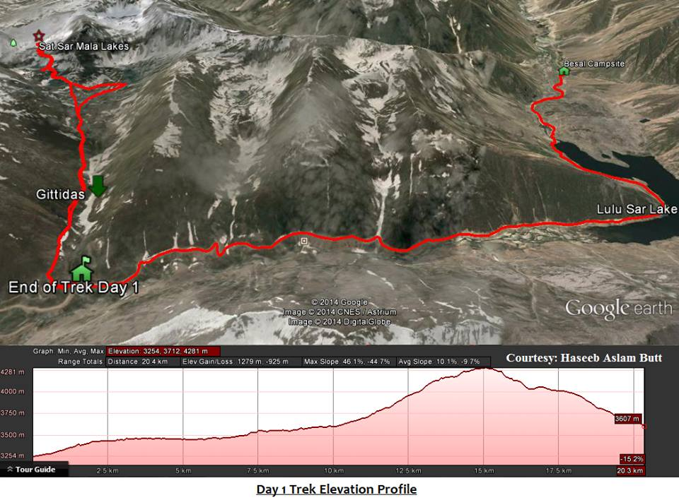 Map of Sat Sar Mala lakes Trek