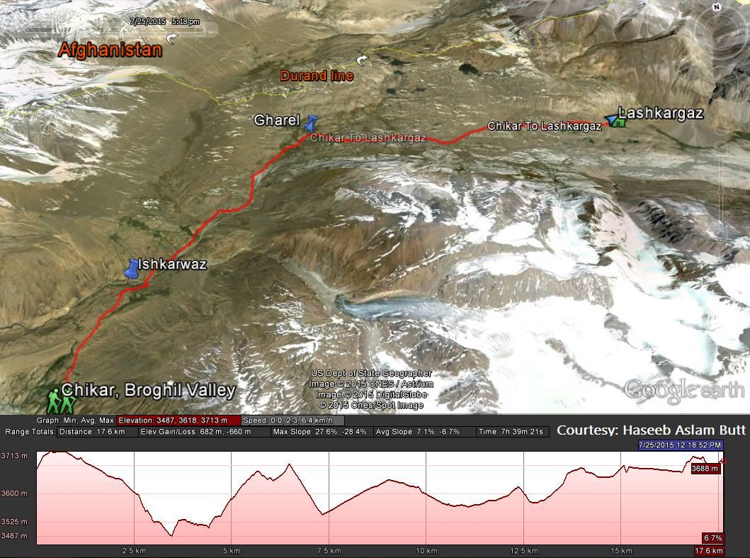 Chikar to Lashkargaz - Karomber lake trek