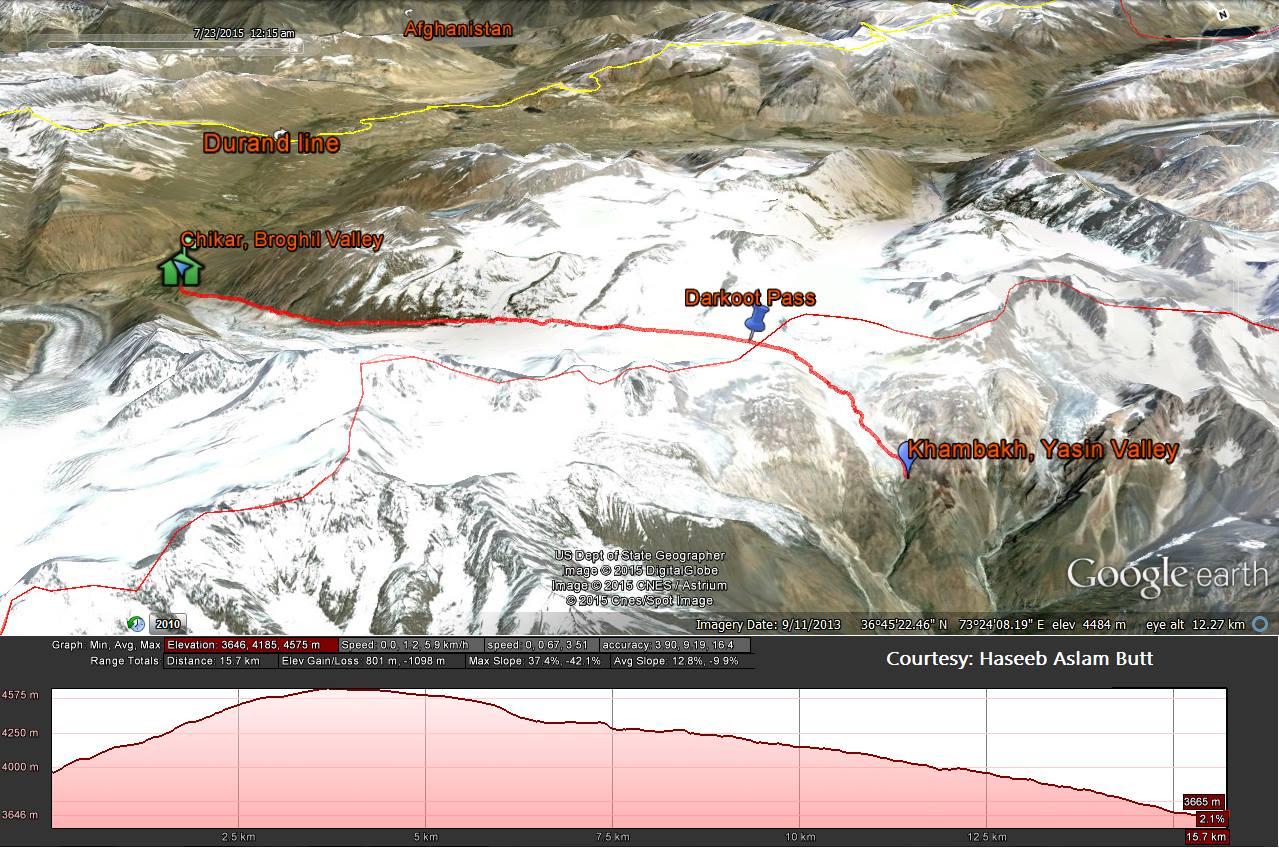 Khambakh to Chikar camp site - Karomber lake trek